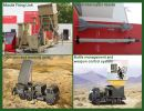 Iron Dome defense system against short range artillery rockets vehicles technical data sheet information specification description identification intelligence pictures photos images Israel Israeli defense industry Tamir missile