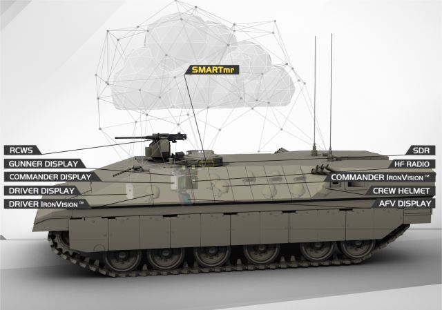 Elbit Systems introduces IronVision 360 degrees panoramic situational awareness helmet for tank crew 640 002