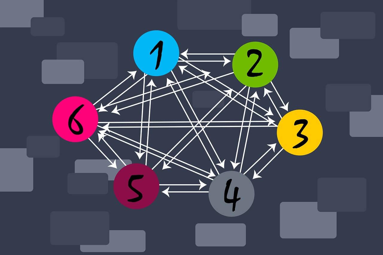 Verlinkungen sind ein wichtiger Rankingfaktor und Bestandteil von Offpage SEO