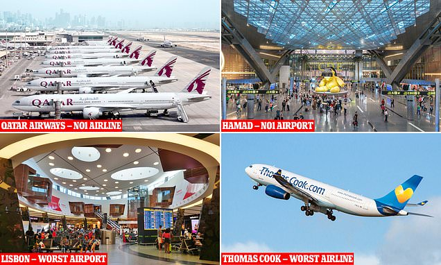 Best and worst airlines and airports revealed with Qatar Airways named best Thomas Cook