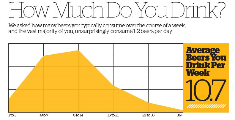 cantidad-de-cerveza-bebida