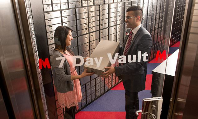 Metro Bank: Safety deposit boxes cover 80% rent of stores