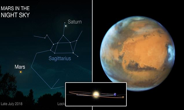 Mars is about to come closer to Earth than it has in the past 15 years