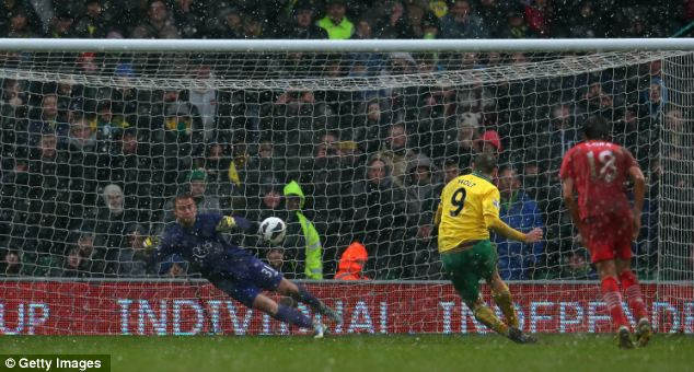 Late drama: Norwich City captain sees his injury-time penalty saved by Southampton keeper Artur Boruc