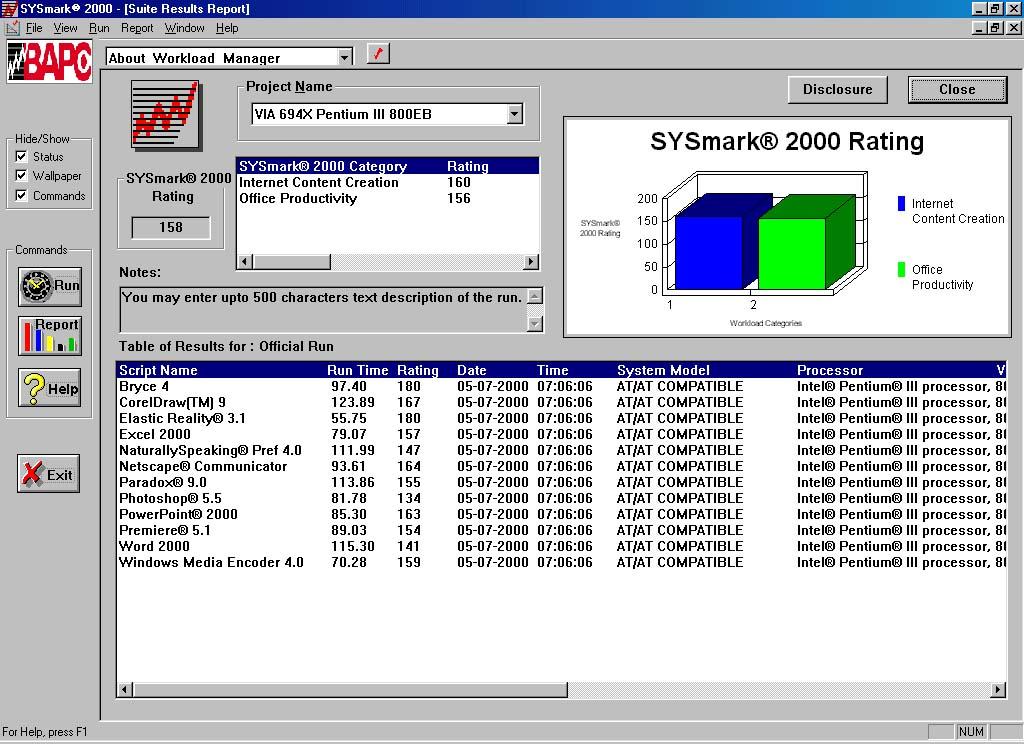 SYSmark 2000 Pentium III 800EB