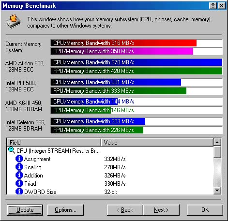 Sandra 2000 Memory Intel 440BX