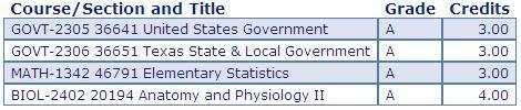 Fall 06 Grades