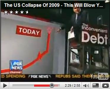 Glenn Beck on Fox News, The US Collapse Of 2009