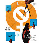 Overhaul Will Lower the Costs of Being a Woman