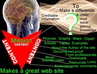 What makes a great web site