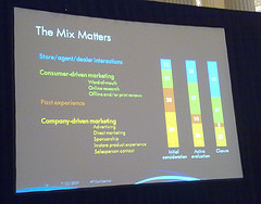 Kathy Durham from HP shows a Marketing Mix by Funnel Stage