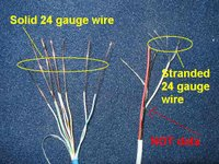 solid vs stranded wire