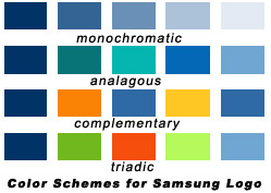 Example Color Schemes for a Sample Samsung Web Design Project for their Corporate website in Monochromatic Color Schem, Analagous Color Combinations, Complementar, and Triadic Color Schemes