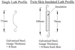 single_twin_skin_profiles_dubai_roller_shutters