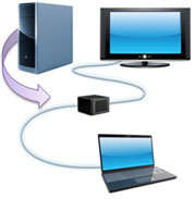 Thunderbolt technology for mobile
