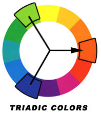 Triadic Colors are colors that are separated by 3 colors on the color wheel so they are 120 degrees apart from eachother