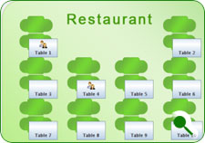 Restaurant tables selection at Openbravo POS