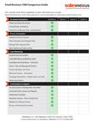 Small Business CRM <p>Comparison Guide