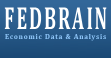 FedBrain.com - Economic Data and indicators, direct from the Federal Reserve.