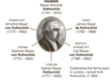 The invisible House of Rothschild - Master Architects of Zionism