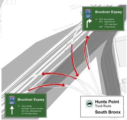 Removing the Sheridan Expressway