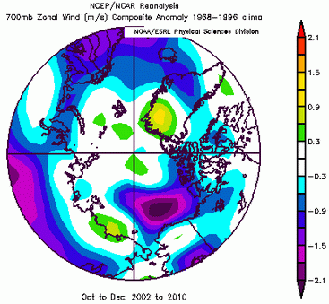 Anomalies represent deviations from normal east-west winds over the Arctic.