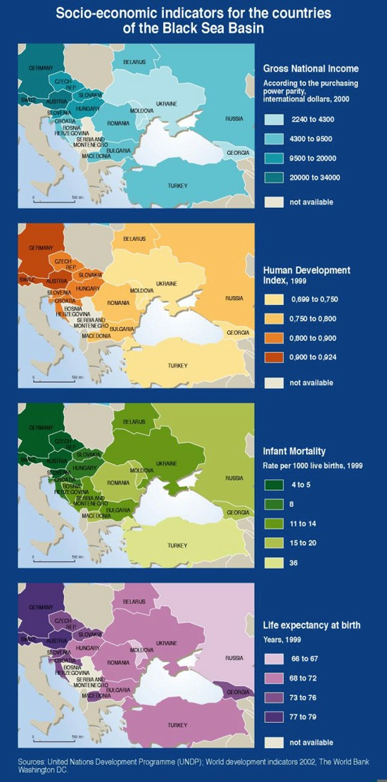 Sosio-economic indicators for the countries of the Black Sea basin (map/graphic/illustration)
