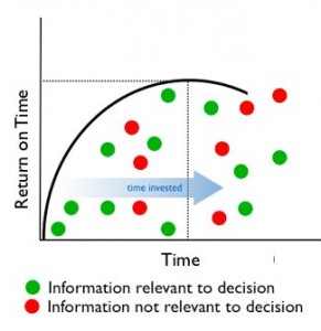Information and decision making arc