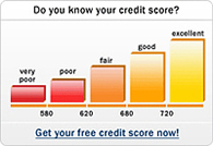 Get Your Free Credit Score Now!