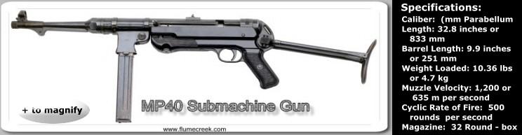 Maschinenpistole 40 mp40 mp 40