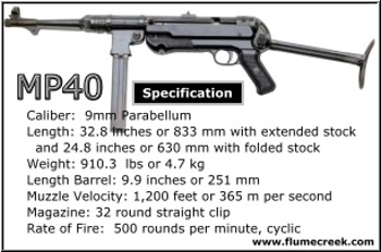 mp40 mp 40 burp gun sub-machine specifications Maschinenpistole 40