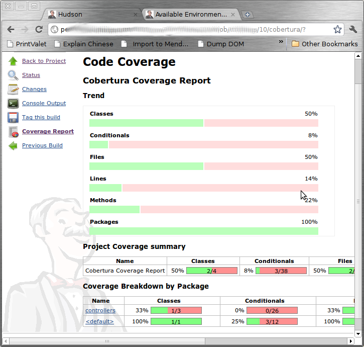 Initial code coverage on an empty Play Framework app