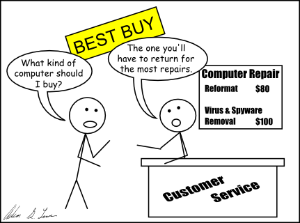 Purchasing a PC at Best Buy