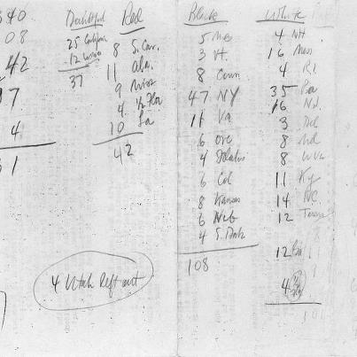 """Photo: While on a whistlestop campaign trip between Duluth and St. Paul, Minnesota on October 13, 1948, President Truman dictated this estimated tally of electoral votes to one of his aides, George Elsey. The """"white"""" states are Democratic, the """"black"""" ones Republican, and the """"red"""" ones are States' Rights party. As it turned out, Truman was fairly accurate in his assessment!"""