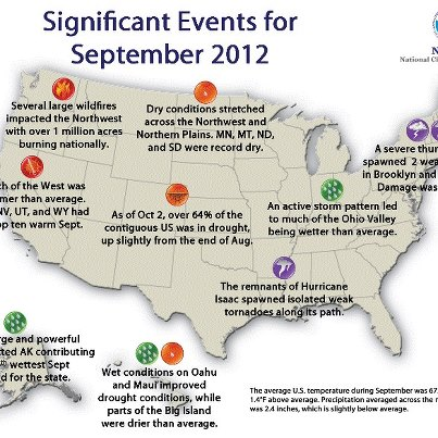 Photo: THIS JUST IN: According to NOAA's National Climatic Data Center, September 2012 was warmer than average for the continental U.S. with record and near-record dryness in the Northern Plains and the Northwest: http://www.ncdc.noaa.gov/sotc/national/2012/9