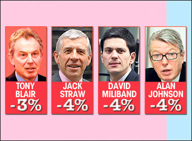 Labour's lack of leaders ... this lot would make it worse as well