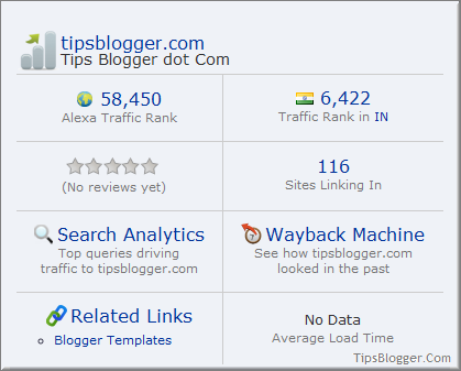 The New Official Alexa Traffic Rank Extension for Google Chrome