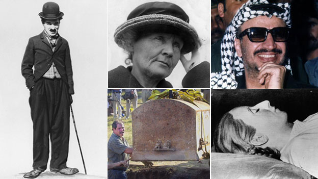 A composite image showing (in clockwise order) Charlie Chaplin, Marie Curie, Yasser Arafat, the exhumation in 2000 of a man who said he was Jesse James, and the embalmed body of Eva Peron. Images AP and Getty