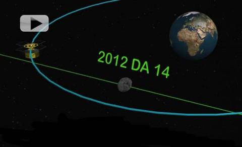 Close Approach of Asteroid 2012 DA14 - Fear vs. Fact | Video