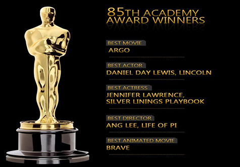 'Life Of Pi' Bags Four Oscar Awards