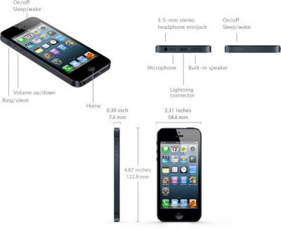 iPhone 5 specifications - Price, features and review