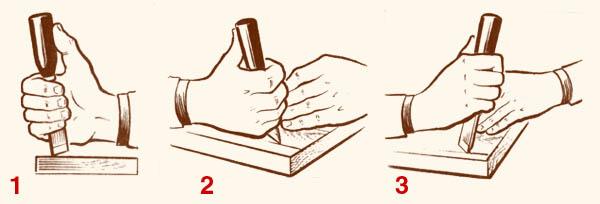 Положение руки при резьбе косяком
