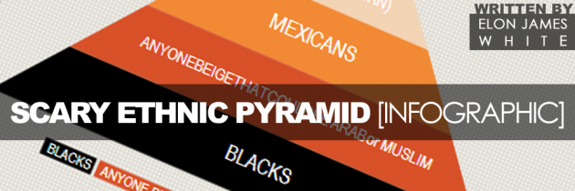 The Scary Ethnic Pyramid [infographic]