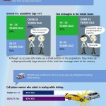usa text message infographic