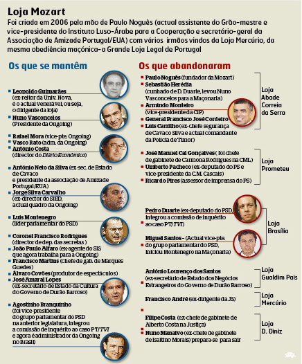 http://sol.sapo.pt/storage/Sol/2012/big/ng1176956_436x526.jpg?type=big