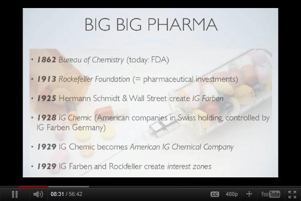 Big Pharma and Modern Medicine