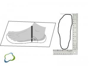Správne meranie nôh na určenie veľkosti pracovnej a vychádzkovej obuvi