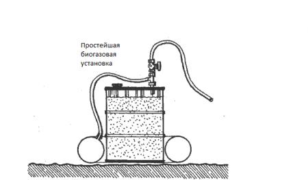 Биогазовая установка / The biogas plant - DIY