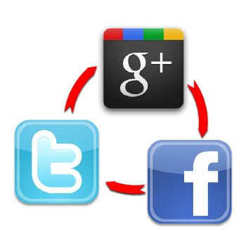 Las Redes Sociales Horizontales - Marketing Online - Alicante - Alcoy