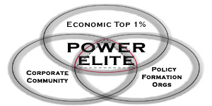 The Economic Elite Vs. The People of the United States of America: Part III: Exposing Our Enemy - Meet the Economic Elite